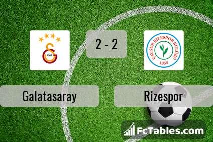 Podgląd zdjęcia Galatasaray Stambuł - Rizespor