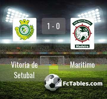 Preview image Vitoria de Setubal - Maritimo