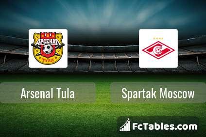 Podgląd zdjęcia Arsenal Tula - Spartak Moskwa