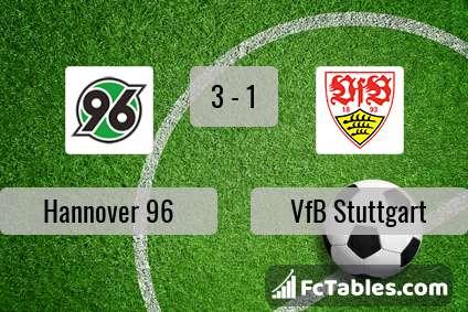 Preview image Hannover 96 - VfB Stuttgart