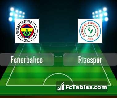 Preview image Fenerbahce - Rizespor