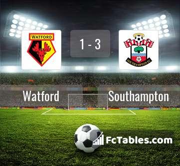 Watford Vs Southampton H2h 28 Jun 2020 Head To Head Stats Prediction