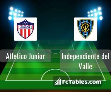 Atletico Junior Independiente del Valle H2H