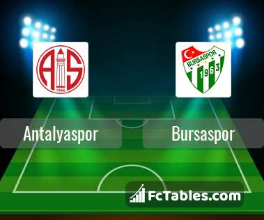 Podgląd zdjęcia Antalyaspor - Bursaspor
