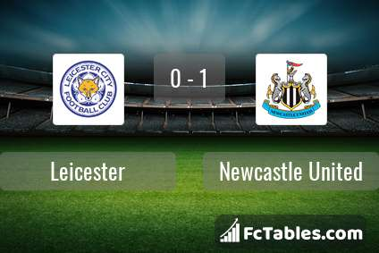 Podgląd zdjęcia Leicester City - Newcastle United