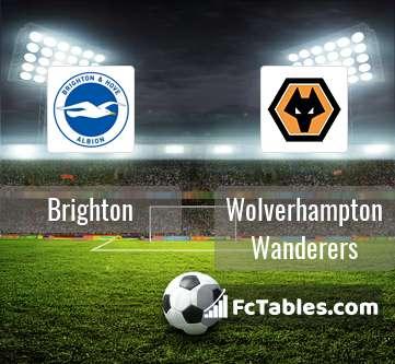 Podgląd zdjęcia Brighton & Hove Albion - Wolverhampton Wanderers