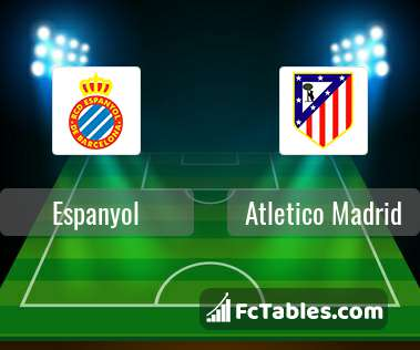 Preview image Espanyol - Atletico Madrid