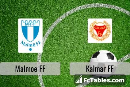 Podgląd zdjęcia Malmoe FF - Kalmar FF