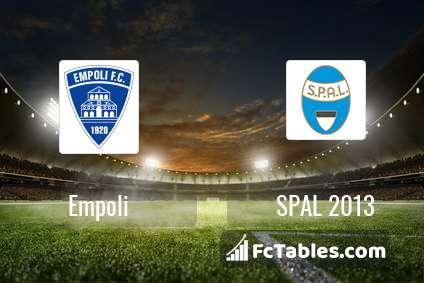 Podgląd zdjęcia Empoli - SPAL 2013