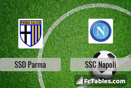 Anteprima della foto Parma - Napoli