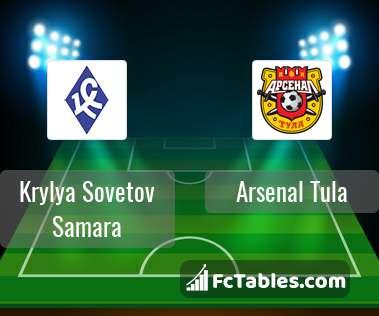 Preview image Krylya Sovetov Samara - Arsenal Tula