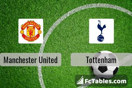 Preview image Manchester United - Tottenham