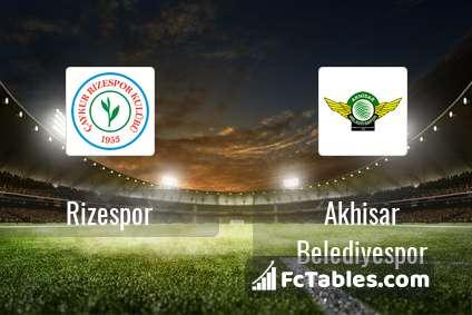 Podgląd zdjęcia Rizespor - Akhisar Belediye Genclik Ve Spor