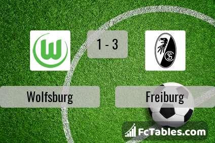 Preview image Wolfsburg - Freiburg