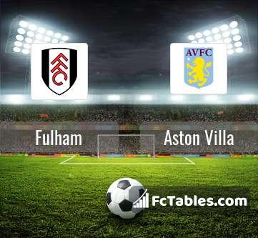 Fulham Aston Villa H2H