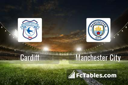 Preview image Cardiff - Manchester City