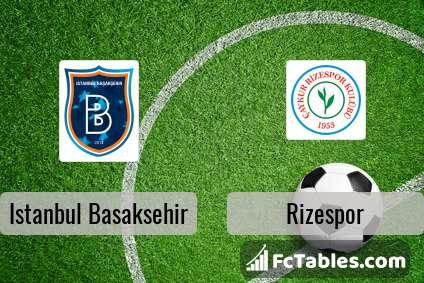 Preview image Istanbul Basaksehir - Rizespor