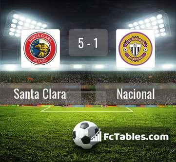 Preview image Santa Clara - Nacional