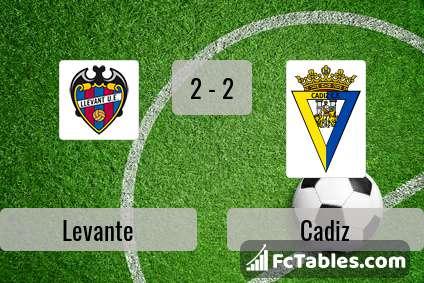 Preview image Levante - Cadiz