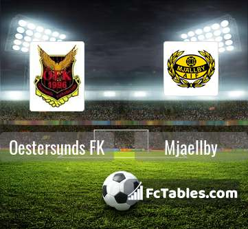 Preview image Oestersunds FK - Mjaellby