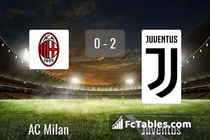 Preview image AC Milan - Juventus