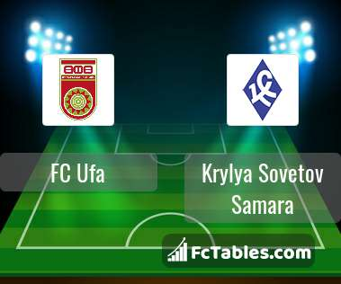 Preview image FC Ufa - Krylya Sovetov Samara