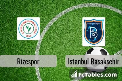 Preview image Rizespor - Istanbul Basaksehir