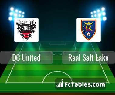 Podgląd zdjęcia DC United - Real Salt Lake
