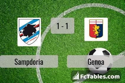 Preview image Sampdoria - Genoa