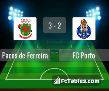 Anteprima della foto Pacos de Ferreira - FC Porto