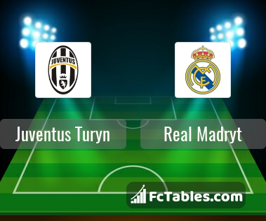 Preview image Juventus - Real Madrid