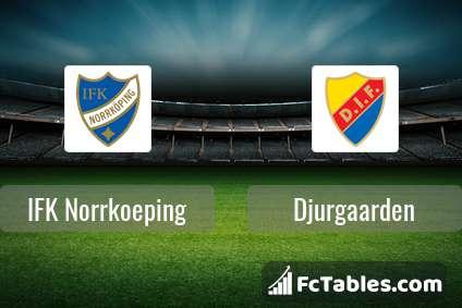 Anteprima della foto IFK Norrkoeping - Djurgaarden