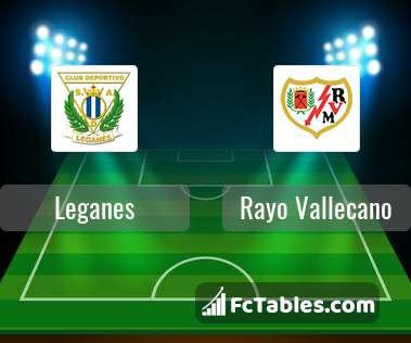 Anteprima della foto Leganes - Rayo Vallecano