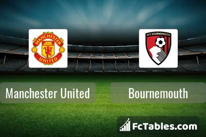Preview image Manchester United - Bournemouth