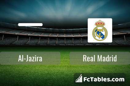 Al-Jazira Real Madryt H2H