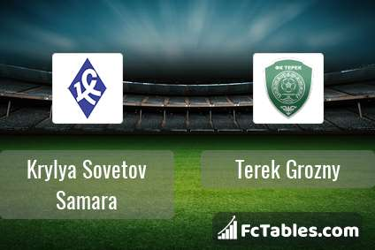 Preview image Krylya Sovetov Samara - Terek Grozny
