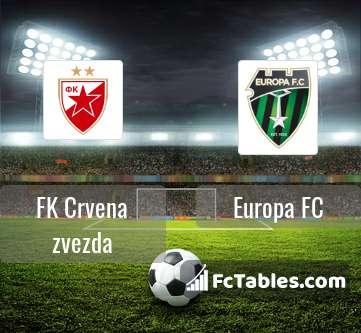 Anteprima della foto FK Crvena zvezda - Europa FC