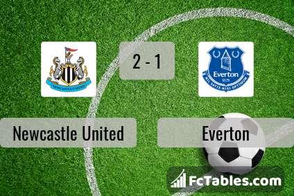 Podgląd zdjęcia Newcastle United - Everton