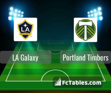 Preview image LA Galaxy - Portland Timbers