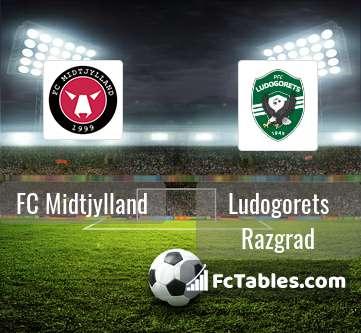 Preview image FC Midtjylland - Ludogorets Razgrad