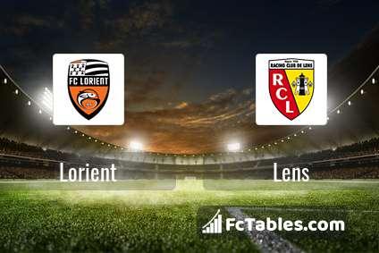 Preview image Lorient - Lens