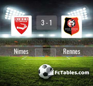 Preview image Nimes - Rennes