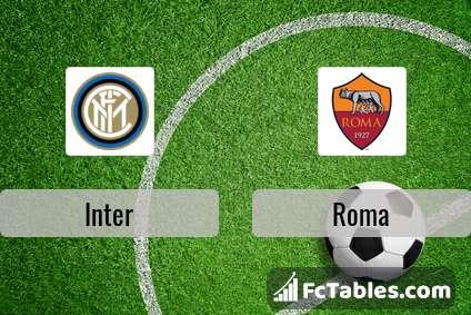 Anteprima della foto Inter - Roma
