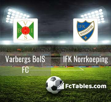 Preview image Varbergs BoIS FC - IFK Norrkoeping
