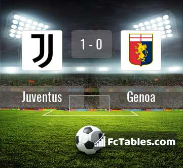 Preview image Juventus - Genoa