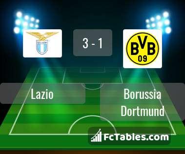 Podgląd zdjęcia Lazio Rzym - Borussia Dortmund