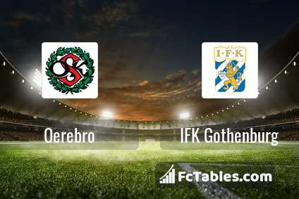 Preview image Oerebro - IFK Gothenburg