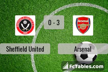Preview image Sheffield United - Arsenal