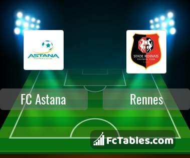 Anteprima della foto FC Astana - Rennes