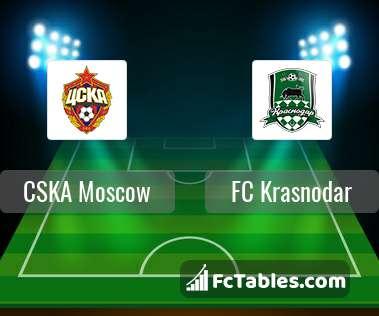 Preview image CSKA Moscow - FC Krasnodar